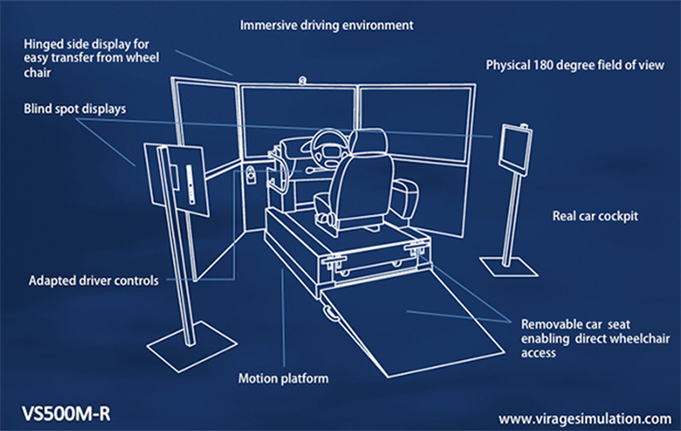 rehab car driving simulator system
